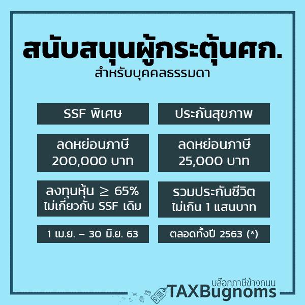 มาตรการภาษี