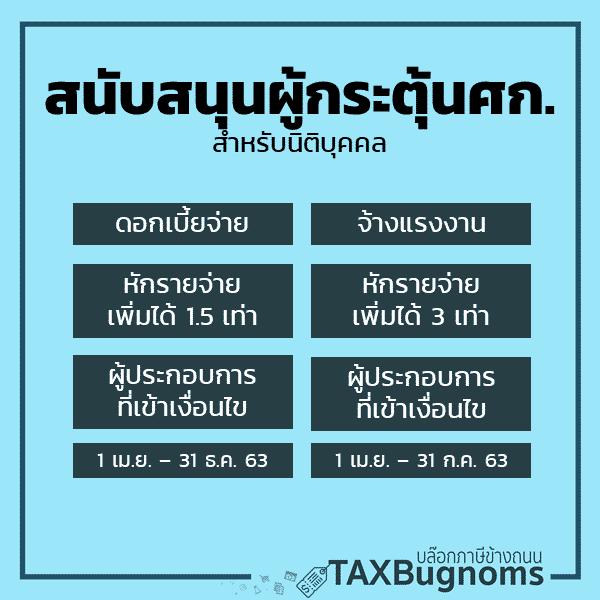 มาตรการภาษี โควิด19