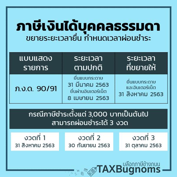 เลื่อนยื่นภาษี