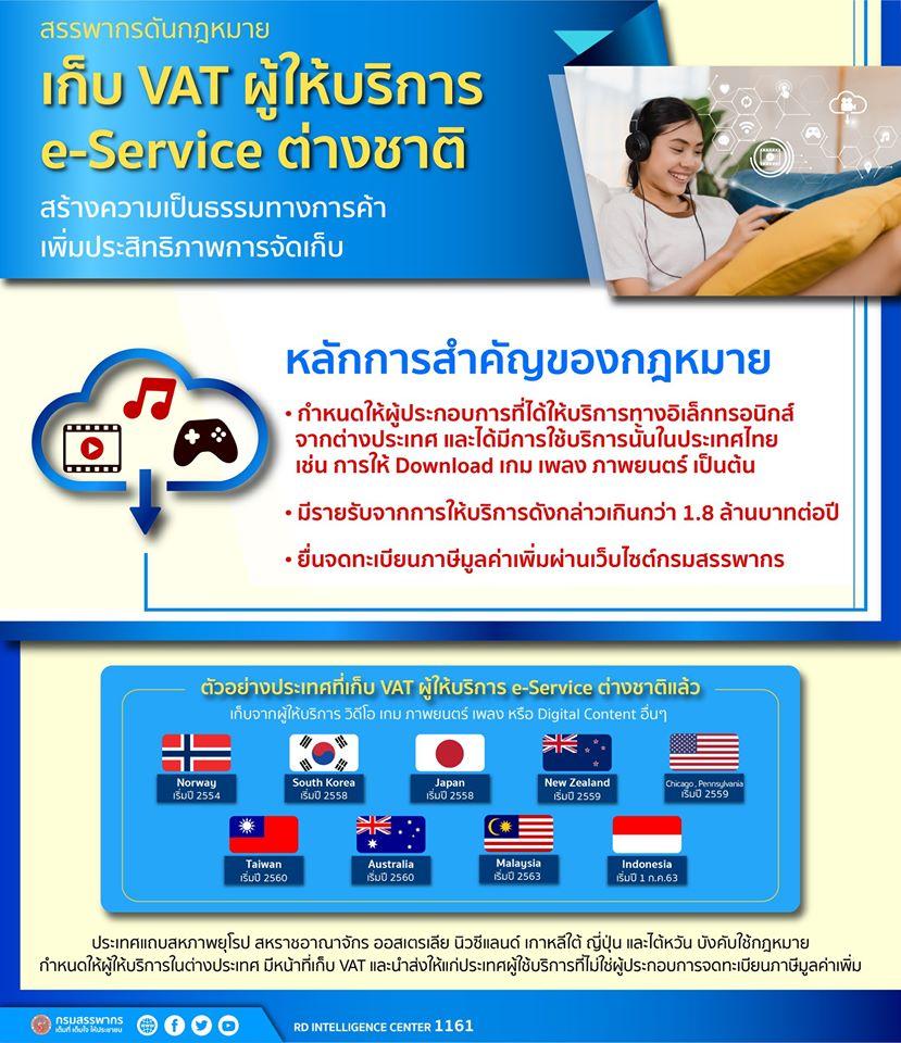 ภาษี e-Service