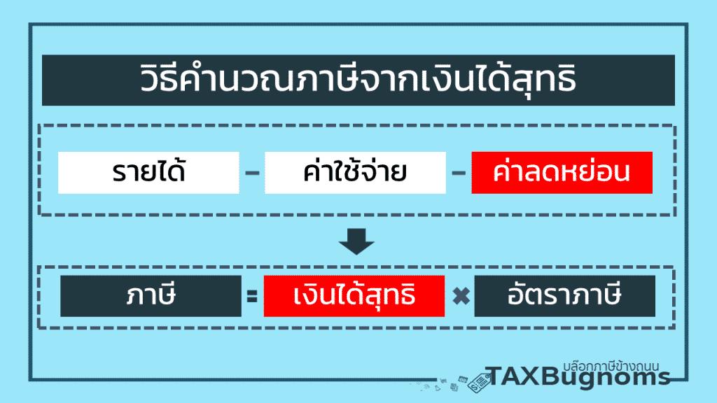 วิธีคำนวณภาษีเงินได้สุทธิ