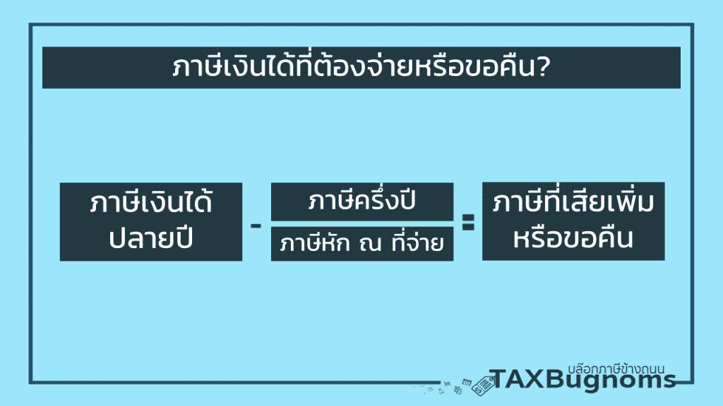 ภาษีสิ้นปี ภาษีครึ่งปี ภาษีหัก ณ ที่จ่าย