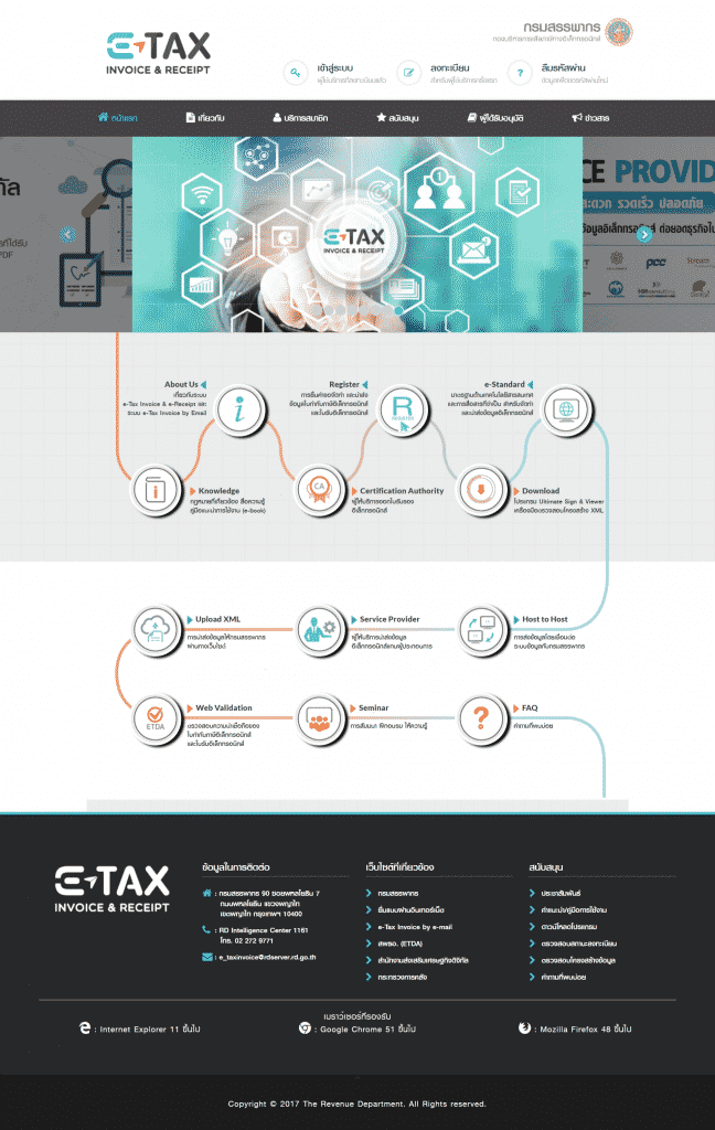 ระบบ e-TAX invoice และ e-Receipt