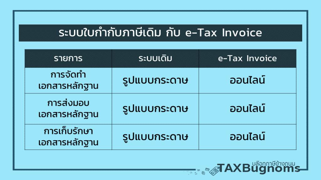 e-tax invoice