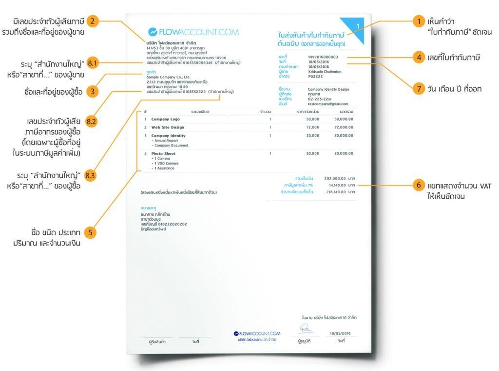 ตัวอย่าง ใบกำกับภาษี ที่ใช้ในระบบ ภาษีมูลค่าเพิ่ม หรือ VAT