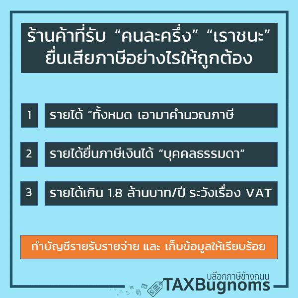 คนละครึ่งกับการเสียภาษีเงินได้